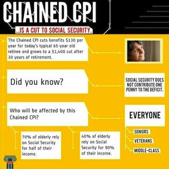 ChainedCpi_afl