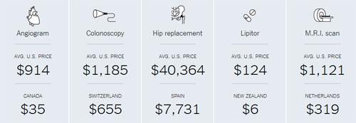 nyt-hc-us-cost-graphic