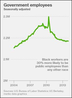 public-layoffs-msnbc