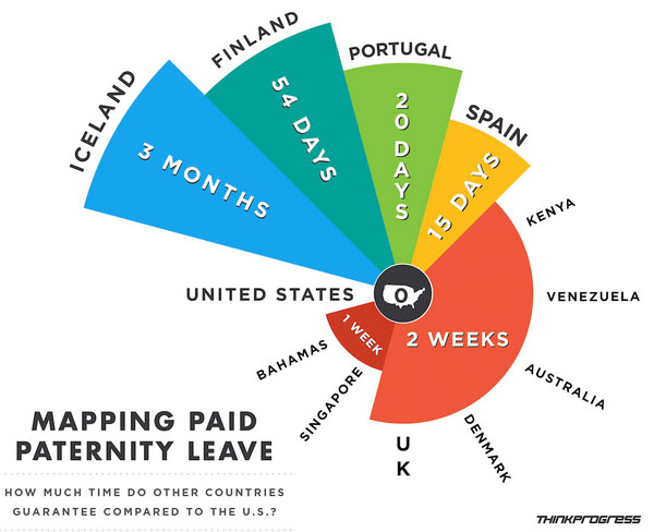 tp-paid-paternity-leave