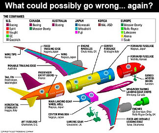 Boeing-outsourcing-again