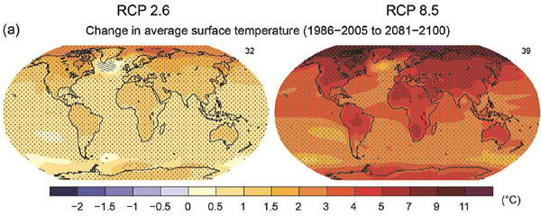 climate-change-projections