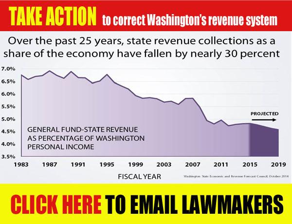 revenue-action