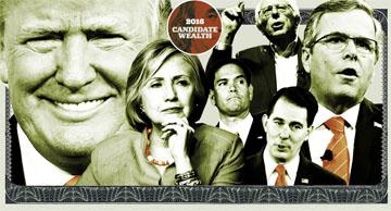 politico-candidate-wealth