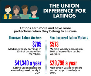 union-difference-latinos