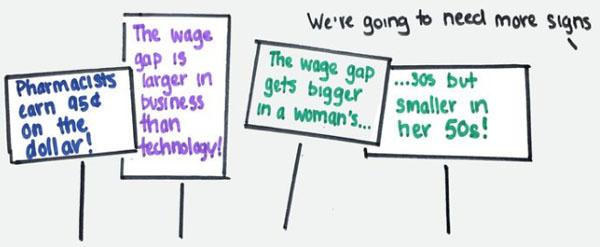 vox-gender-wage-gap