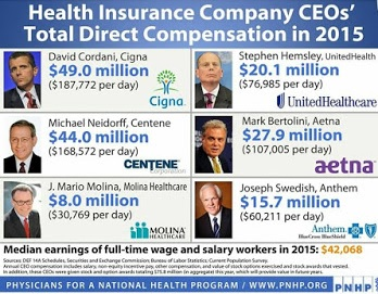 ceo-salaries-in-health-insurance-industry
