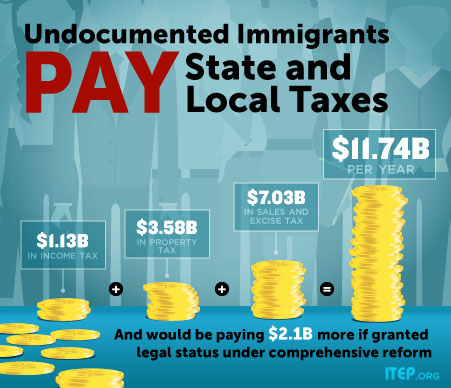 Washington State Sales Tax 2017 >> Undocumented Immigrants Pay Billions In Taxes Each Year